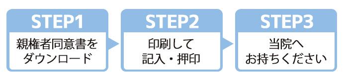 同意書のSTEP